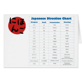 Japanese Direction Chart Greeting Cards