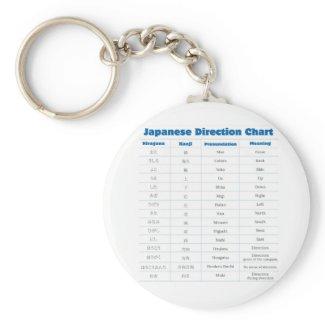 Japanese Direction Chart Keychain