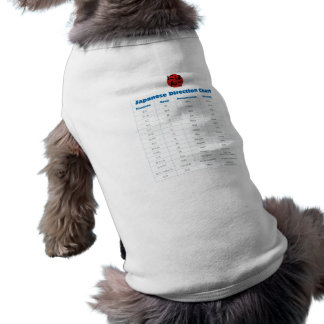 Japanese Direction Chart Pet T Shirt