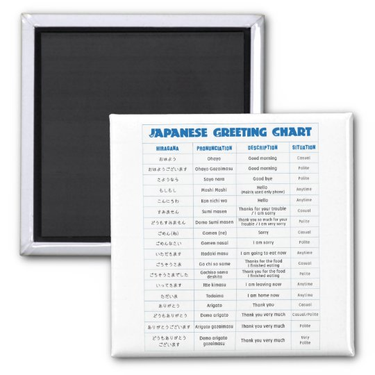 Japanese Greeting Chart 2 Inch Square Magnet