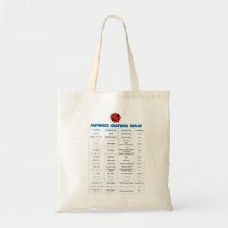 Japanese Greeting Chart Bags