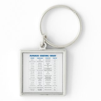 Japanese Greeting Chart Keychains