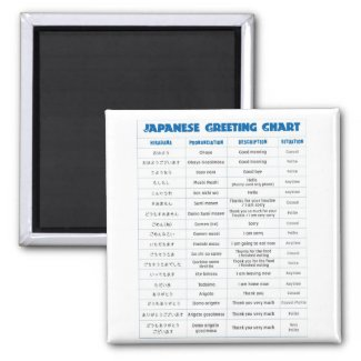 Japanese Greeting Chart Magnets