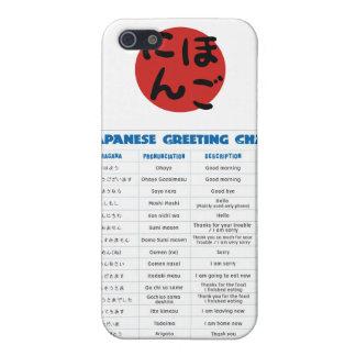 Japanese Greeting Chart Phone Case