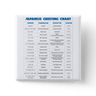 Japanese Greeting Chart Pin