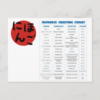 Japanese Greeting Chart Post Cards