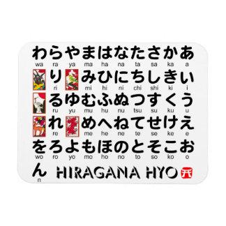 Japanese Hiragana (Alphabet) table Magnet