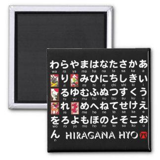 Japanese Hiragana(Alphabet) table Magnet