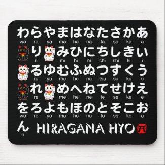 日本の平仮名(アルファベット)のテーブル mousepad