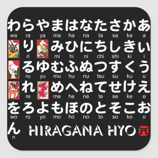 Japanese Hiragana(Alphabet) table Square Sticker