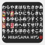 Japanese Hiragana(Alphabet) table Stickers