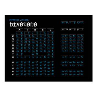 Japanese Hiragana and Katakana Alphabet Card Post Card