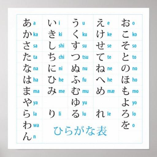 Japanese Hiragana Chart Print   Zazzle