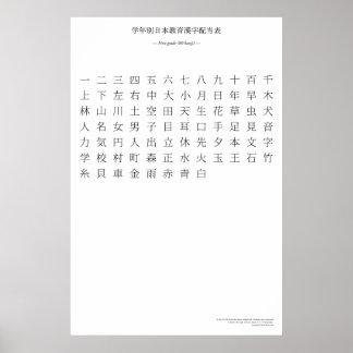 Japanese kanji chart - First grade Poster