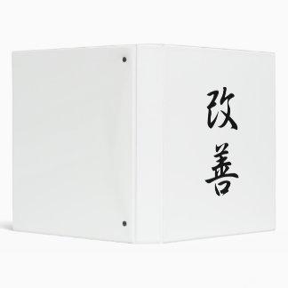 Japanese Kanji for Improvement - Kaizen Binders
