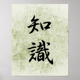 Japanese Kanji for Knowledge - Chishiki Posters