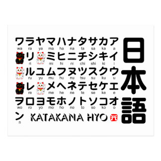 Japanese Katakana(Alphabet) table Post Cards