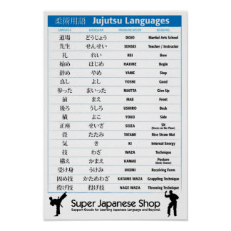 Japanese Martial Art Chart Poster