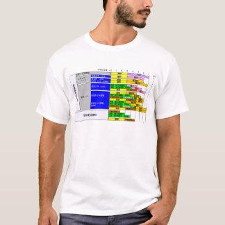 Japanese nursing teacher back:Japan coma scale T-Shirt