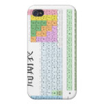 Japanese periodic table iPhone 4 covers