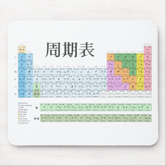 Japanese periodic table mouse pad