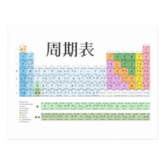 Japanese periodic table postcard