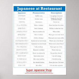 Japanese Restaurant Chart Poster
