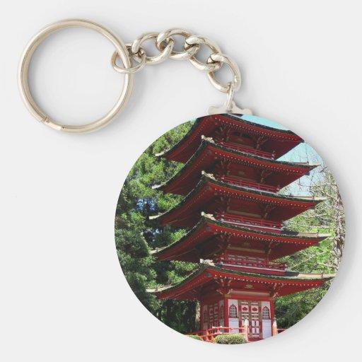 Japanese Tea Garden In Golden Gate Park In San Fra Basic Round Button Keychain