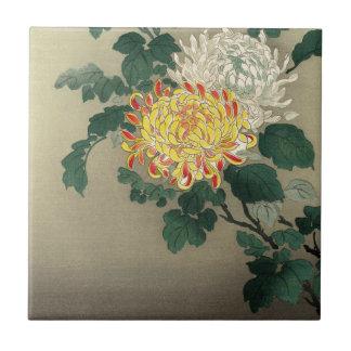 Japanese ukiyoe art (Kouitsu Tsuchiya) Ceramic Tile