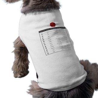 Japanese Zodiac 12 Chart Doggie Shirt