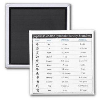 Japanese Zodiac 12 Chart Magnet