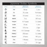 Japanese Zodiac 12 Symbols Poster