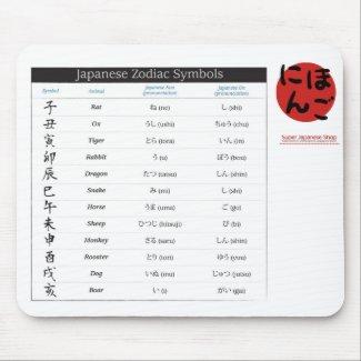 Japanese Zodiac Chart Mouse Pads