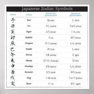 Japanese Zodiac Chart Poster