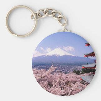 japon-1600-x-1200 keychain