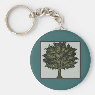 Jardín del árbol llavero redondo tipo pin
