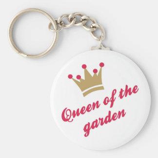 jardín llavero redondo tipo pin