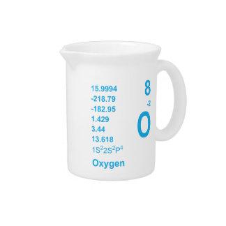 Jarra del oxígeno