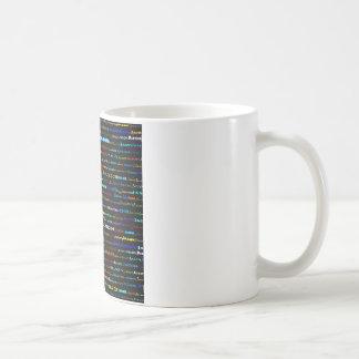 Jason Text Design I Mug III