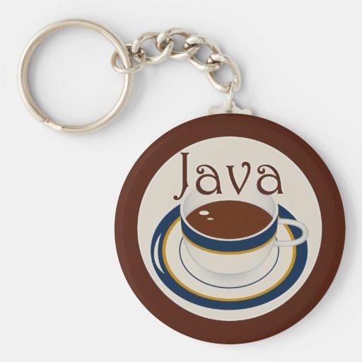Java Basic Round Button Keychain