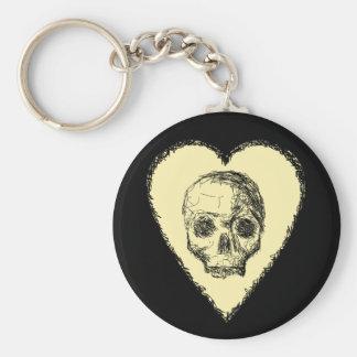 Jawless Black Skull. Keychain