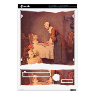 Jean Chardin - The table prayer Xbox 360 S Console Skin