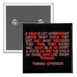 Jefferson on Food and Medicine 2 Inch Square Button