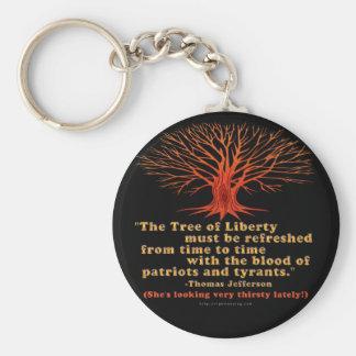Jefferson Tree of Liberty Keychain
