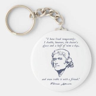 Jefferson - Wine Keychain