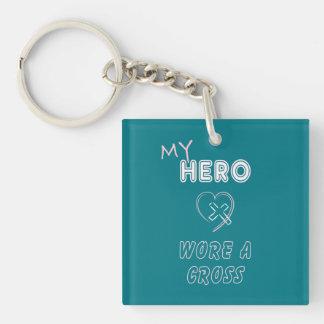 Jesus Keychains Christianity gifts Hero Cross
