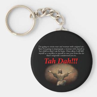 Jesus.  Tah Dah!!! Basic Round Button Keychain