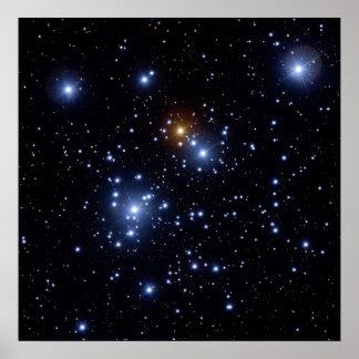 Jewel Box or Kappa Crucis Cluster Poster