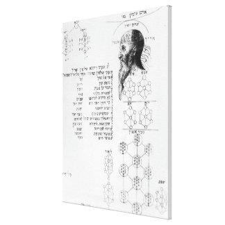 Jewish manuscript illustrating phrenology canvas print