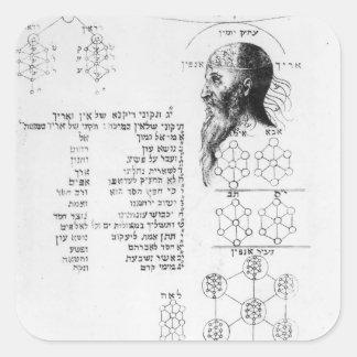 Jewish manuscript illustrating phrenology square sticker